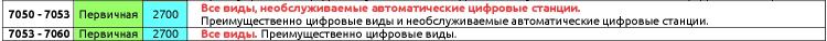 7050_7060